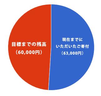 20151215b