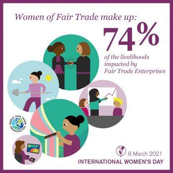 3月8日は「国際女性デー」
